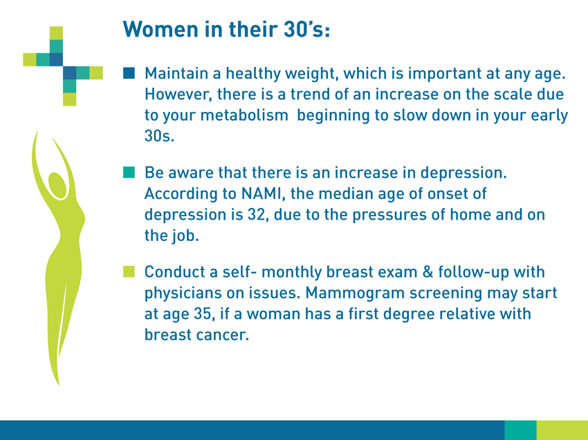 Women in their 30s: Maintain a healthy weight, which is important at any age. However, there is a trend of an increase on the scale due to the metabolism beginning to slow down in your early 30s. Be aware that there is an increase in depression. According to NAMI, the median age of onset of depression is 32, due to the pressures of home and on the job. Conduct a self-monthly breast exam & follow-up with physicians on issues. Mammogram screening may start at age 35, if a woman has a first degree relative with breast cancer.